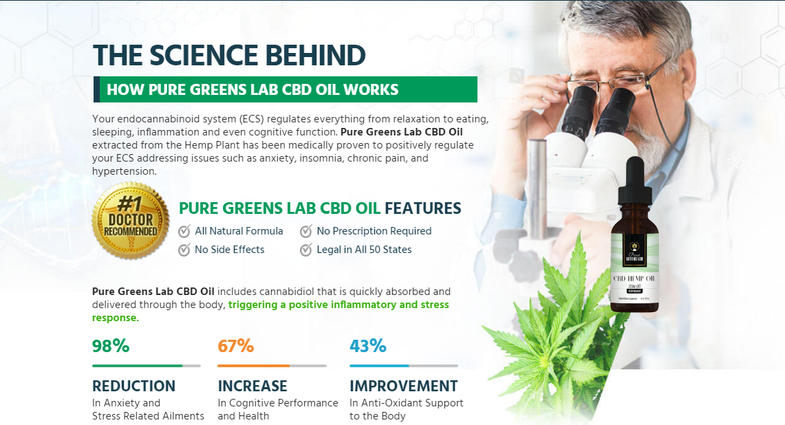 1 Pure Green Labs CBD Oil® {Modify2020} USA 1# Pure Green Labs Oil!