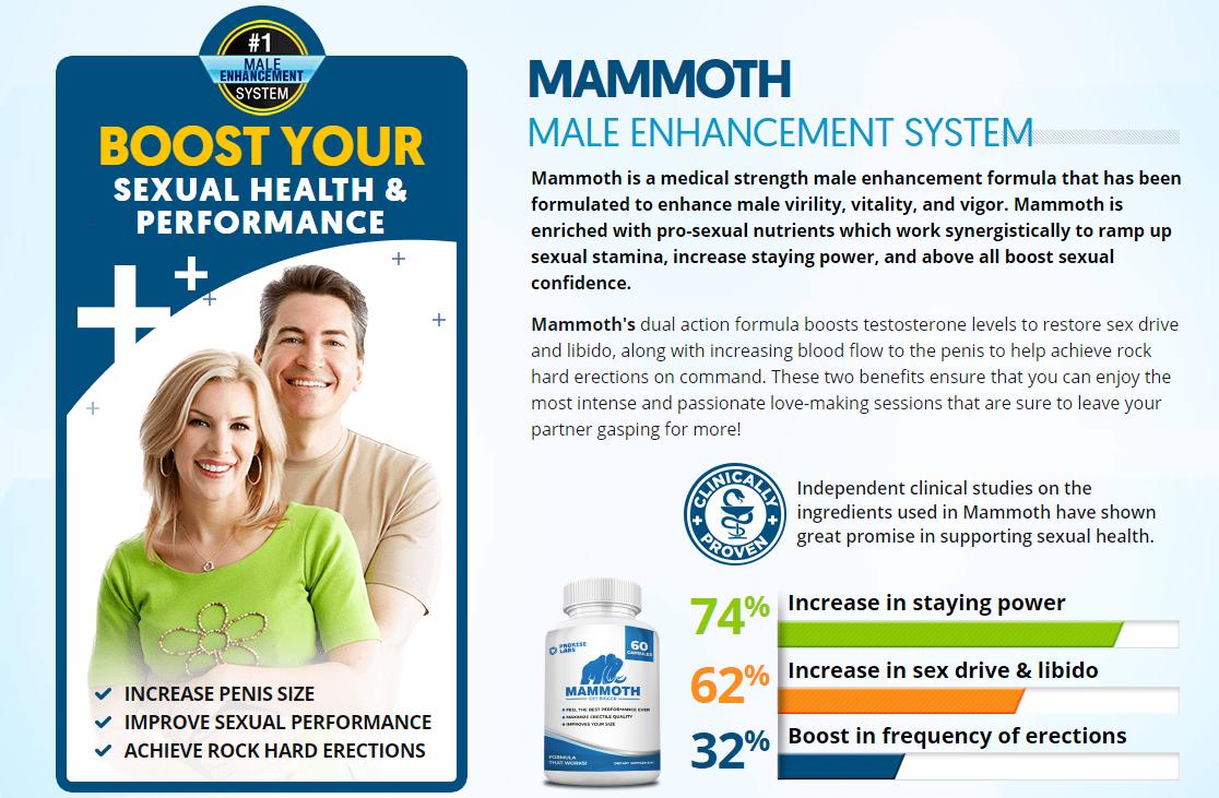 """#1 Mammoth Male Enhancement *UPDATE 2020* """"100% Legit"""" Reviews?"""
