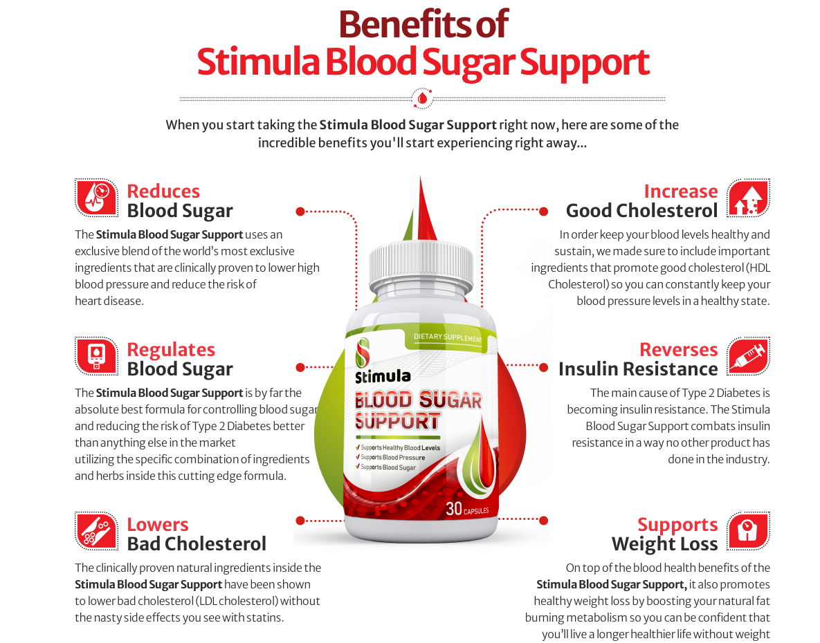 Stimula Blood Sugar Support [5 Avoid Reason] Price, Scam, Reviews!