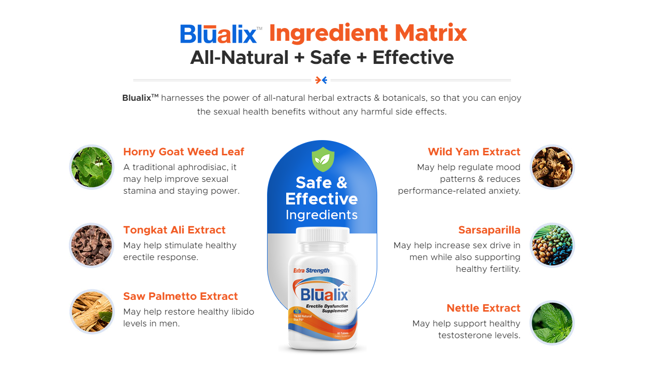 Blualix Reviews™ *Blualix Male Enhancement* Must Read Before Buying?