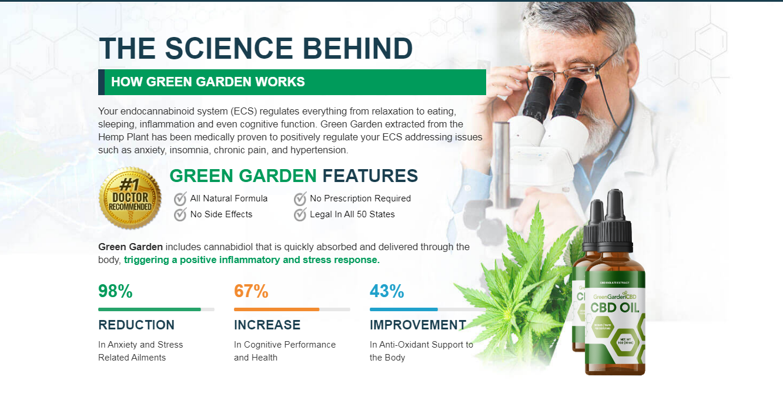 Green Garden CBD Oil Reviews | Best For Pain Relife | What is Green Garden?