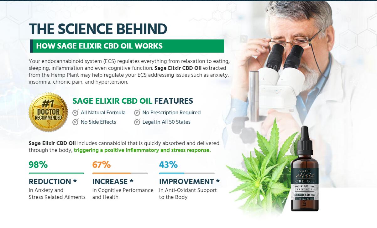 Sage Elixir CBD Oil - Lower Blood Sugars Levels & Support Healthy Sleep