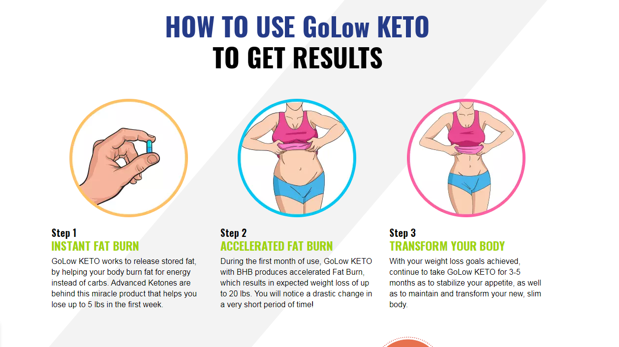 """GoLow Keto """"100% Legit GoLow Keto Ingredients"""" Does Its Really Works?"""