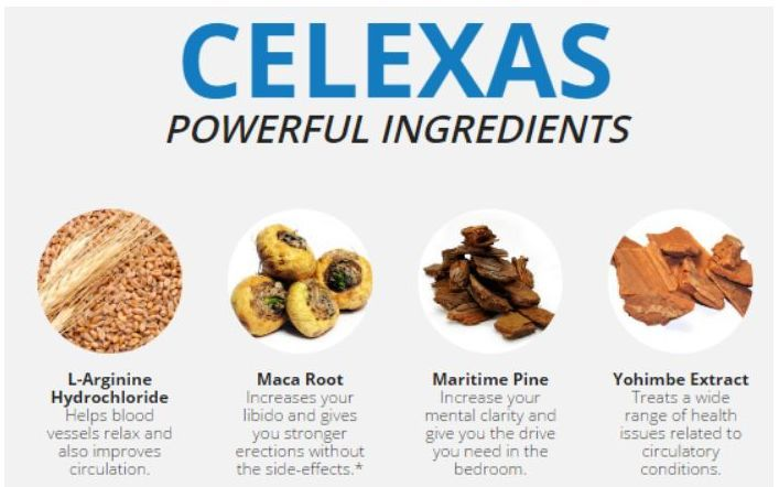 Celexas Male Enhancement | Update 2021 | Does Its Really Works?